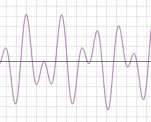 پردازش سیگنال چیست؟ (Signal processing)