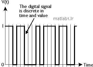 مفهوم دیجیتال و آنالوگ چیست ؟