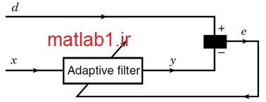 فیلترهای تطبیقی مبتنی بر LMS