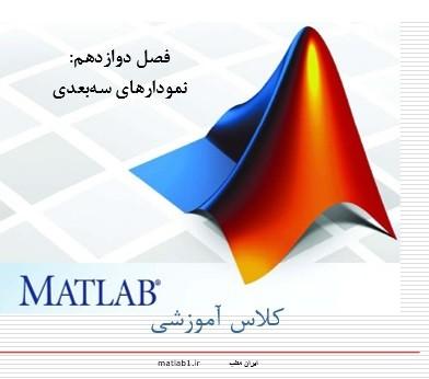 مجموعه ای از بهترین اسلایدهای آموزش فارسی متلب MATLAB