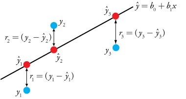 Figure5.10
